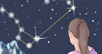 جهت یابی به کمک ستاره قطبی